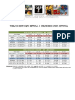 TABELA DE COMPOSIÇÃO CORPORAL X IMC UNIWALLACE