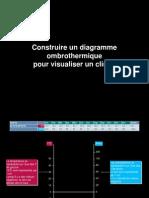 Outils Construction Analyse d'Un Diag Ombro