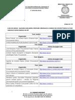 ANEXA 10 - Site-Uri Relevante Achizitii Publice UE