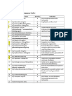 List of Medication of Emergency Trolley