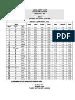 Jadual Solat Zon 8.pdf