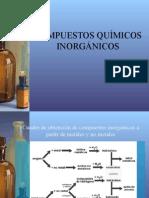 funciones-quimicas-inorganicas