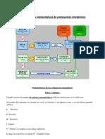 Clasificación y nomenclatura de compuestos inorgánicos