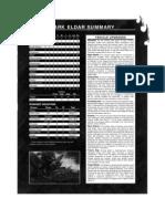 Dark Eldar Reference Sheet