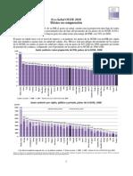 gasto sanitario por capita OCDE 2008.pdf