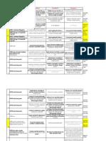 Subiecte - Legislatie - Gradul IInov12 Gri Rasp Corect