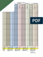 Standard Dev.format. 6 Xlsx