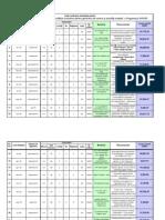 Lista_beneficiariilor_Programului_SAPARD_pentru_Măsura_3.4