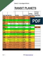 2014 Transit Planets