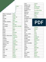vocabulario Describiendo Objetos