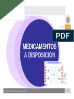 Medicamentos a Disposicion
