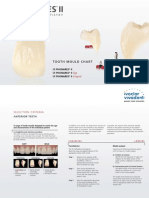 SR Phonares II Tooth Mould Chart