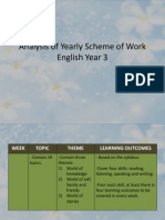 Analysis of Yearly Scheme of Work