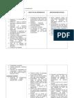 Procesos de Aprendizaje y Procesos Desarrollo