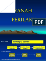 Ranah-Perilaku