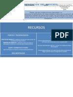 CARACTERIZACIÓN CONTROL INTERNO..doc