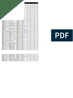 resultados_proyectos22septiembre_istpc2009