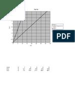 5 4.5 4 3.5 3 f(x) = 0.4x ++ 0.06