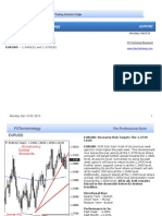 FX Weekly Technical Stategy on EURUSD Feb 10 to 14 - 2014