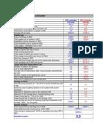 ROI Calculations (2)