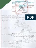 Appunti Di Anatomia II - Occhio e Orecchio di Emiliano Bruni