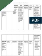 Client-based Drug Study