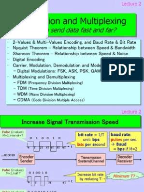 Nyquist Shanon | Modulation | Signal To Noise Ratio