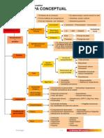 Mapa Conceptual Tema 14 Psicologia