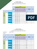 Plan-j Bm t3 2014- Terkini