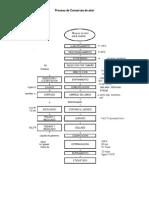 Proceso-atun-PA.docx