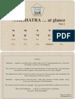 nakshatra-atglancepart1-130218093256-phpapp01
