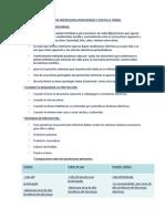 GUIA DE PROTRECCIÒN ATMOSFERICA