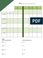 Exp Log Match Table