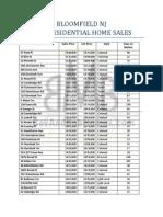Bloomfield NJ 2013 Real Estate Home Sales List
