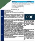 Estándares r.a.1.1