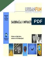 urbane funkcije