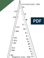 tuning_scheme.pdf