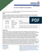 PVC Compounding