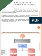 MA Diagramas Flujo Miembros Tension