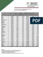 RaportStatistic VMG Dec 2012
