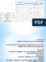 Syllables Analysis