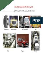 Gujarat-The New Global Auto Hub (2)1375447023