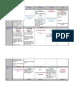 week 5 planner