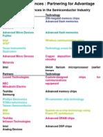 Ch.-8 (Strategic Alliances-Partnering for Advantage)-Ok
