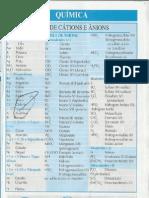 Química Alub folder
