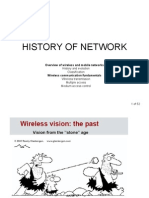 History of Network