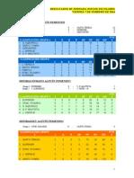 Resultados 10ª jornada 7-2-2014.doc