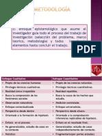 Metodologia de La Investigacion Capitulo3