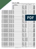 Culti Perfume - Price List 2013
