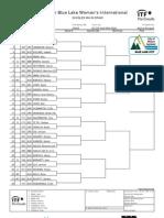 2009 Blue Lake Classic singles draw